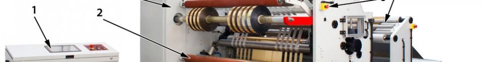 Slitter rewind anatomy parts